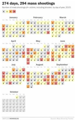 Mass-Shootings-for-2015
